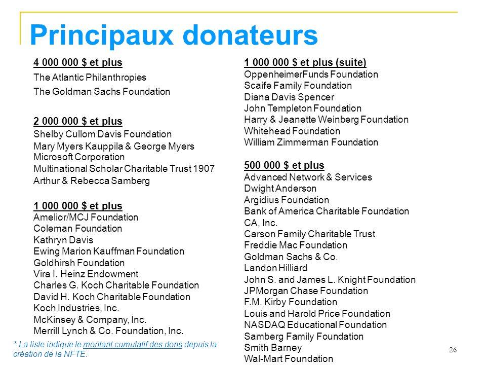 26 Principaux donateurs 4 000 000 $ et plus The Atlantic Philanthropies The Goldman Sachs Foundation 2 000 000 $ et plus Shelby Cullom Davis Foundatio