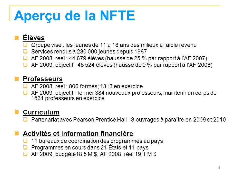 4 Aperçu de la NFTE Élèves Groupe visé : les jeunes de 11 à 18 ans des milieux à faible revenu Services rendus à 230 000 jeunes depuis 1987 AF 2008, r