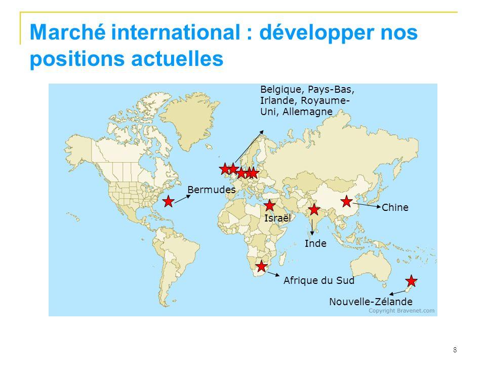 8 Marché international : développer nos positions actuelles Belgique, Pays-Bas, Irlande, Royaume- Uni, Allemagne Inde Afrique du Sud Bermudes Israël Nouvelle-Zélande Chine