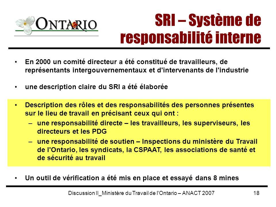 Discussion II_Ministère du Travail de l Ontario – ANACT 200718 En 2000 un comité directeur a été constitué de travailleurs, de représentants intergouvernementaux et d intervenants de l industrie une description claire du SRI a été élaborée Description des rôles et des responsabilités des personnes présentes sur le lieu de travail en précisant ceux qui ont : –une responsabilité directe – les travailleurs, les superviseurs, les directeurs et les PDG –une responsabilité de soutien – Inspections du ministère du Travail de l Ontario, les syndicats, la CSPAAT, les associations de santé et de sécurité au travail Un outil de vérification a été mis en place et essayé dans 8 mines SRI – Système de responsabilité interne