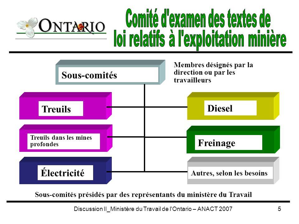 Discussion II_Ministère du Travail de l Ontario – ANACT 20076 Pour veiller à ce que des réglements efficaces soient en place : N importe quel membre (des travailleurs ou de la direction) peut proposer des changemets aux règlements.