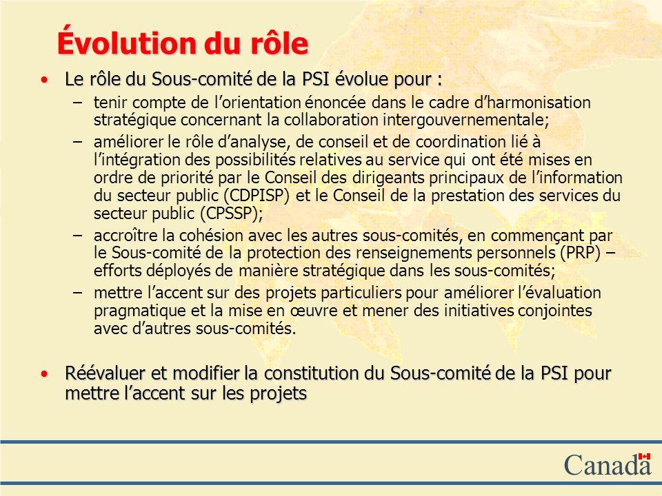 Canada Évolution du rôle Le rôle du Sous-comité de la PSI évolue pour :Le rôle du Sous-comité de la PSI évolue pour : –tenir compte de lorientation énoncée dans le cadre dharmonisation stratégique concernant la collaboration intergouvernementale; –améliorer le rôle danalyse, de conseil et de coordination lié à lintégration des possibilités relatives au service qui ont été mises en ordre de priorité par le Conseil des dirigeants principaux de linformation du secteur public (CDPISP) et le Conseil de la prestation des services du secteur public (CPSSP); –accroître la cohésion avec les autres sous-comités, en commençant par le Sous-comité de la protection des renseignements personnels (PRP) – efforts déployés de manière stratégique dans les sous-comités; –mettre laccent sur des projets particuliers pour améliorer lévaluation pragmatique et la mise en œuvre et mener des initiatives conjointes avec dautres sous-comités.