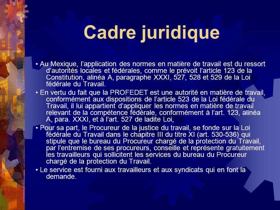 CONSULTATION CONCILIATION REPRÉSENTATION STATUT JURIDIQUE 1.