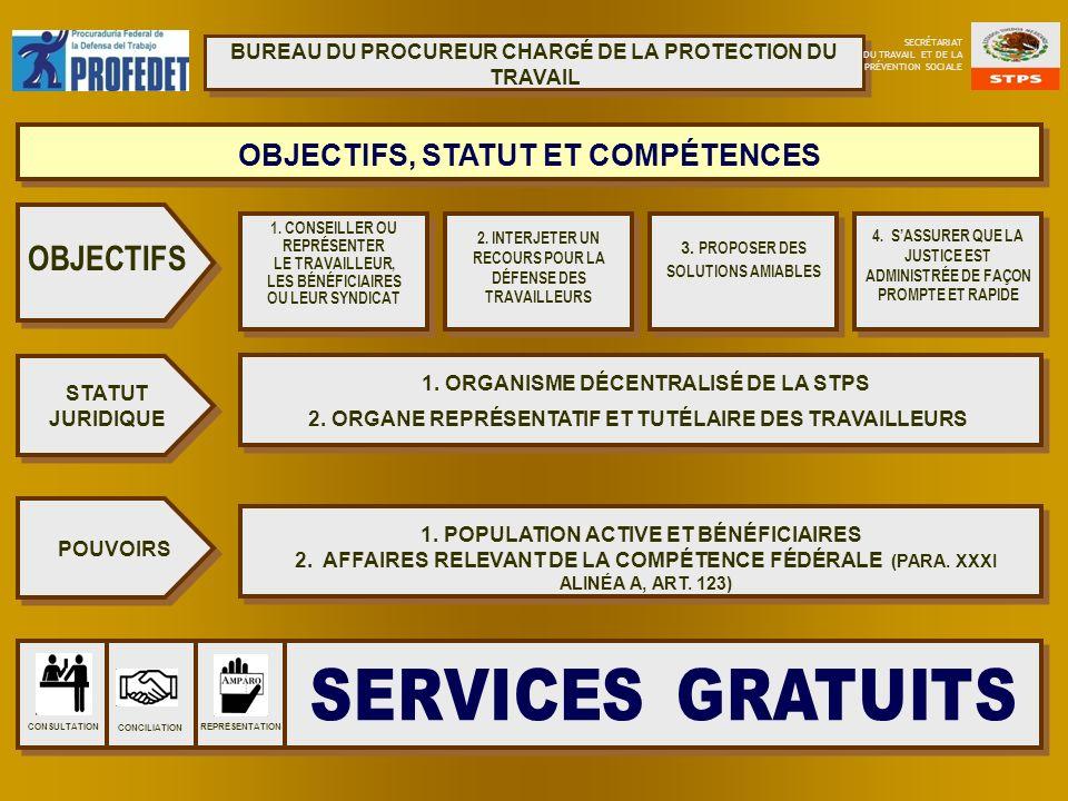 SUIVI ACTION SUIVI À LENCONTRE DU TRAVAILLEUR 1.PRÉLIMINAIRE 2.