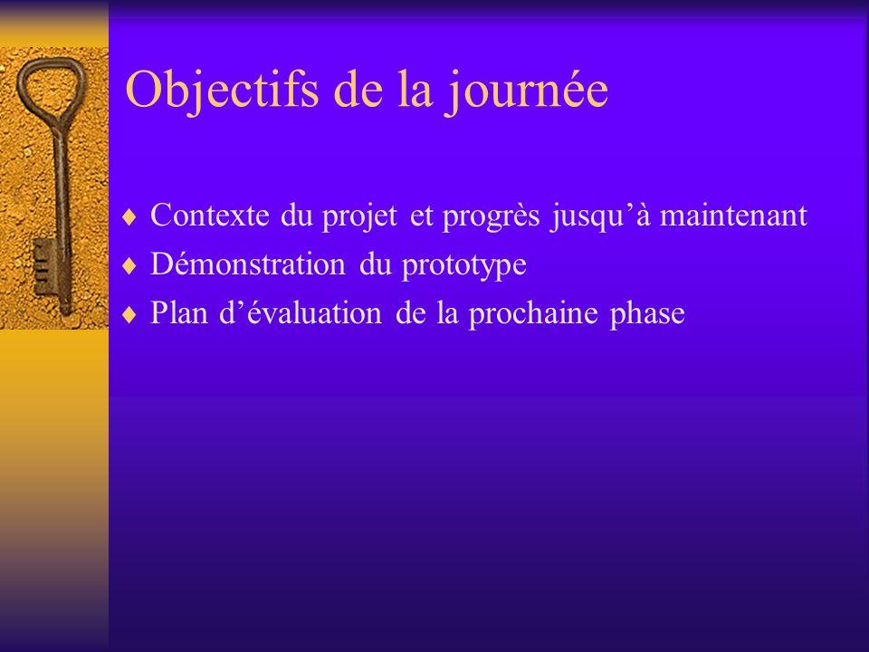 Objectifs de la journée Contexte du projet et progrès jusquà maintenant Démonstration du prototype Plan dévaluation de la prochaine phase