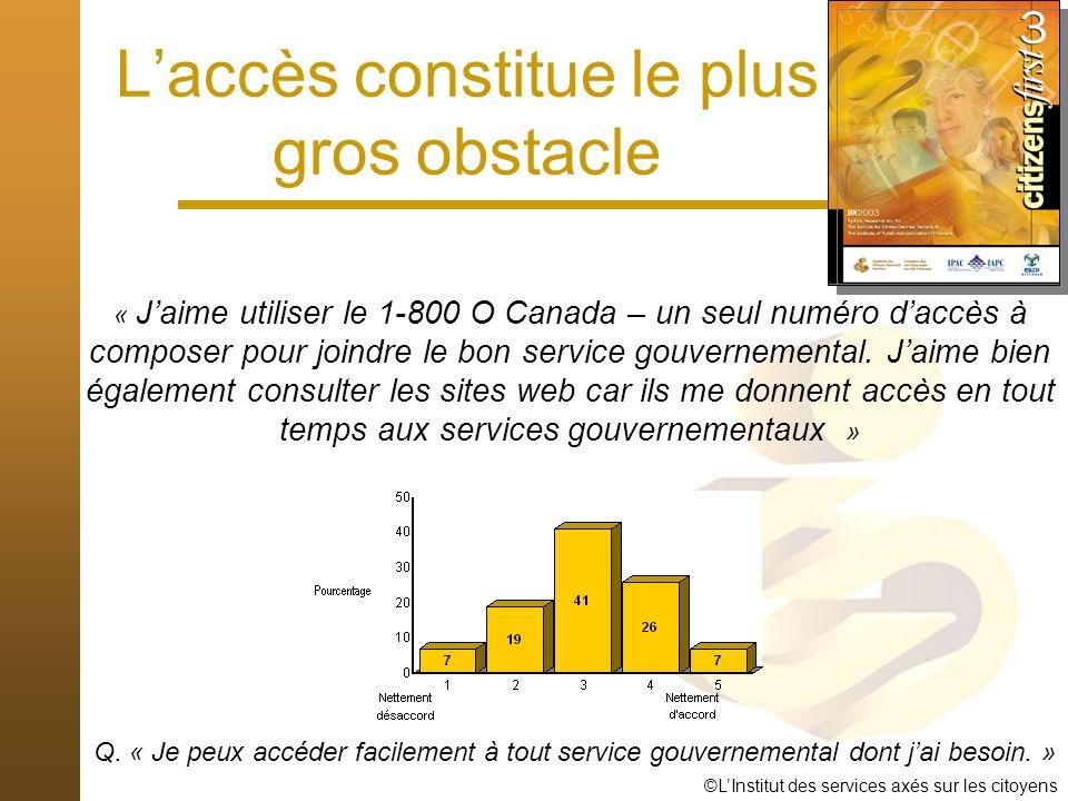 ©LInstitut des services axés sur les citoyens Laccès constitue le plus gros obstacle Q.