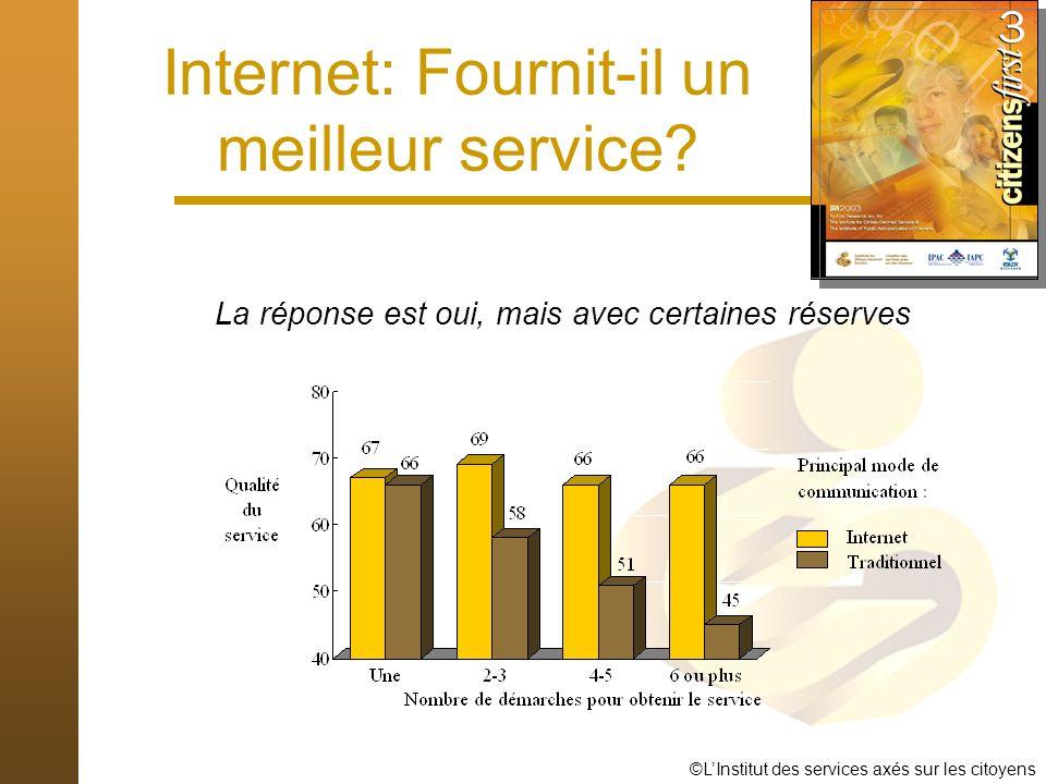 ©LInstitut des services axés sur les citoyens Internet: Fournit-il un meilleur service.