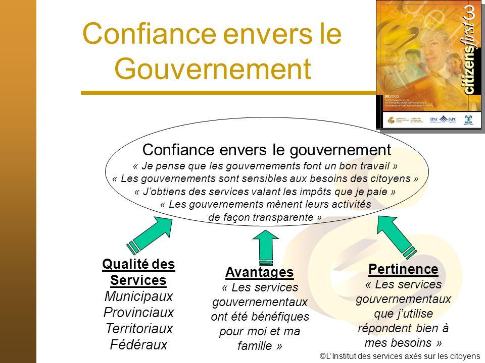 ©LInstitut des services axés sur les citoyens Premier contact – le problème …et 75 p.