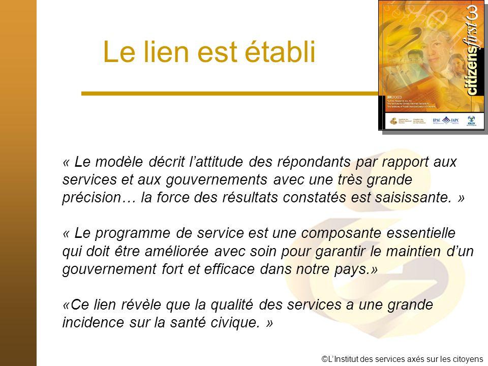©LInstitut des services axés sur les citoyens Le temps revêt une grande importance Mais leffet de « contact » est surtout tributaire du temps Q.