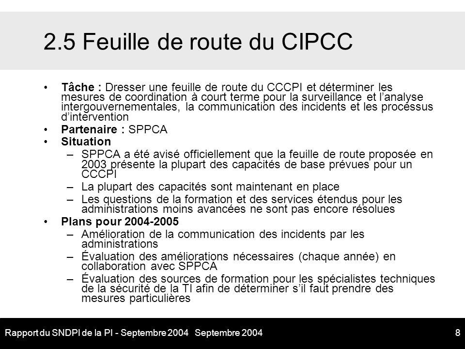 Septembre 2004Rapport du SNDPI de la PI - Septembre 20048 2.5 Feuille de route du CIPCC Tâche : Dresser une feuille de route du CCCPI et déterminer les mesures de coordination à court terme pour la surveillance et lanalyse intergouvernementales, la communication des incidents et les processus dintervention Partenaire : SPPCA Situation –SPPCA a été avisé officiellement que la feuille de route proposée en 2003 présente la plupart des capacités de base prévues pour un CCCPI –La plupart des capacités sont maintenant en place –Les questions de la formation et des services étendus pour les administrations moins avancées ne sont pas encore résolues Plans pour 2004-2005 –Amélioration de la communication des incidents par les administrations –Évaluation des améliorations nécessaires (chaque année) en collaboration avec SPPCA –Évaluation des sources de formation pour les spécialistes techniques de la sécurité de la TI afin de déterminer sil faut prendre des mesures particulières