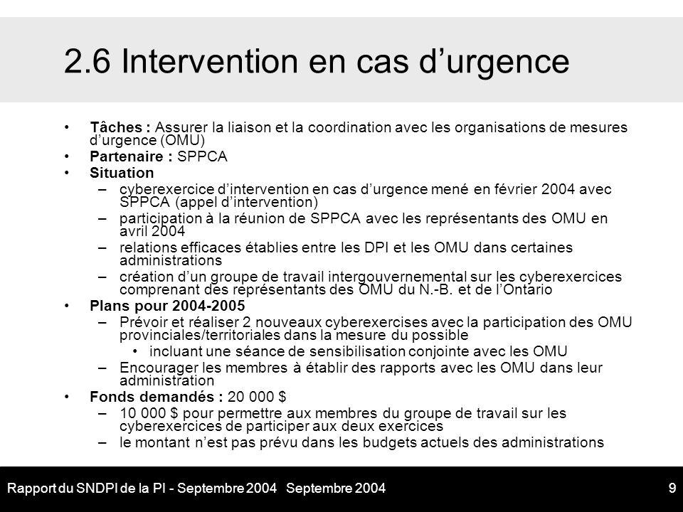 Septembre 2004Rapport du SNDPI de la PI - Septembre 20049 2.6 Intervention en cas durgence Tâches : Assurer la liaison et la coordination avec les organisations de mesures durgence (OMU) Partenaire : SPPCA Situation –cyberexercice dintervention en cas durgence mené en février 2004 avec SPPCA (appel dintervention) –participation à la réunion de SPPCA avec les représentants des OMU en avril 2004 –relations efficaces établies entre les DPI et les OMU dans certaines administrations –création dun groupe de travail intergouvernemental sur les cyberexercices comprenant des représentants des OMU du N.-B.