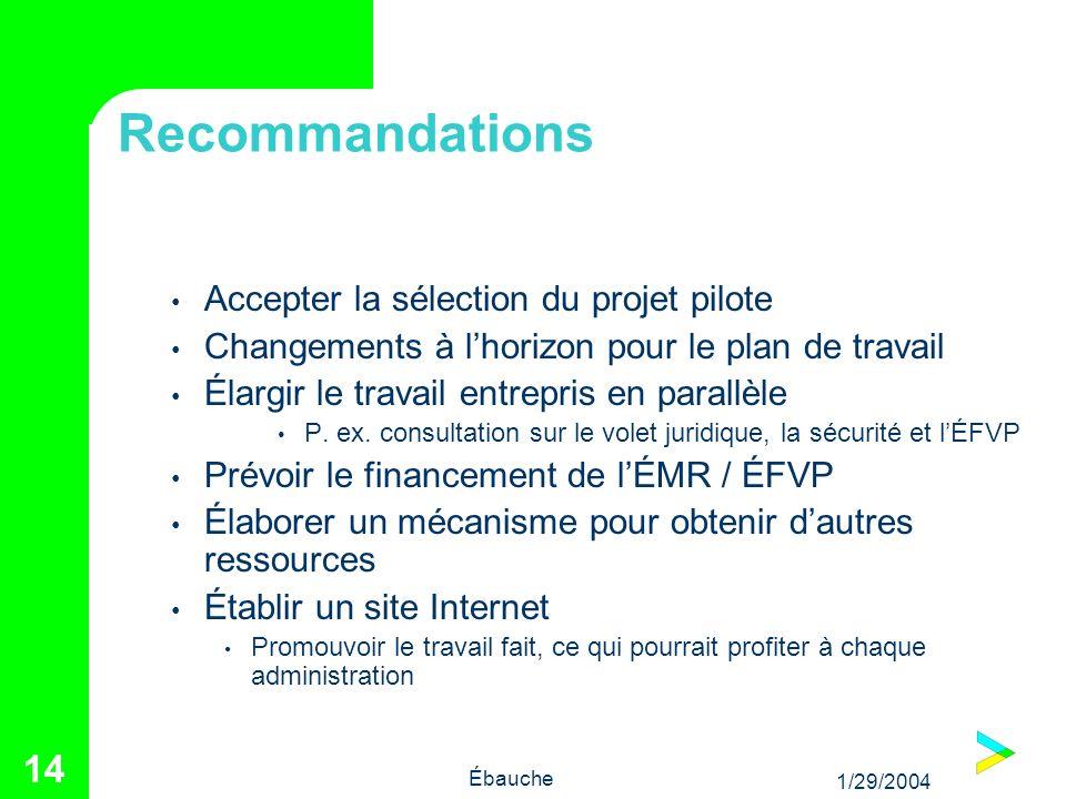 1/29/2004 Ébauche 14 Recommandations Accepter la sélection du projet pilote Changements à lhorizon pour le plan de travail Élargir le travail entrepri