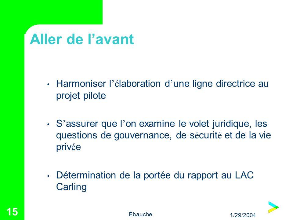1/29/2004 Ébauche 15 Aller de lavant Harmoniser l é laboration d une ligne directrice au projet pilote S assurer que l on examine le volet juridique,