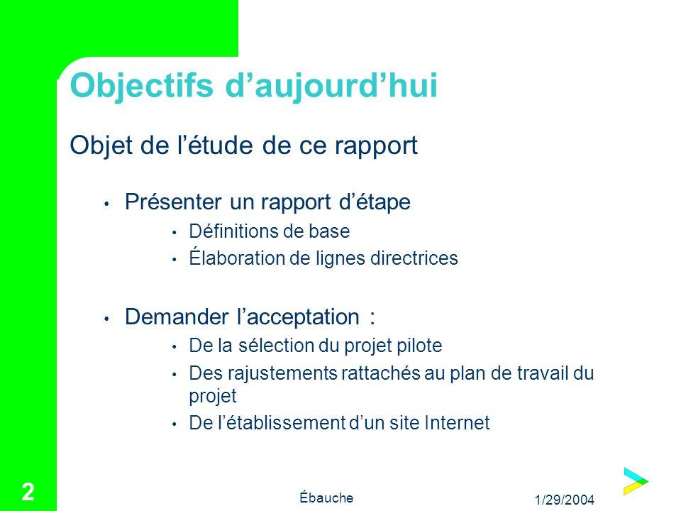 1/29/2004 Ébauche 2 Objectifs daujourdhui Objet de létude de ce rapport Présenter un rapport détape Définitions de base Élaboration de lignes directri
