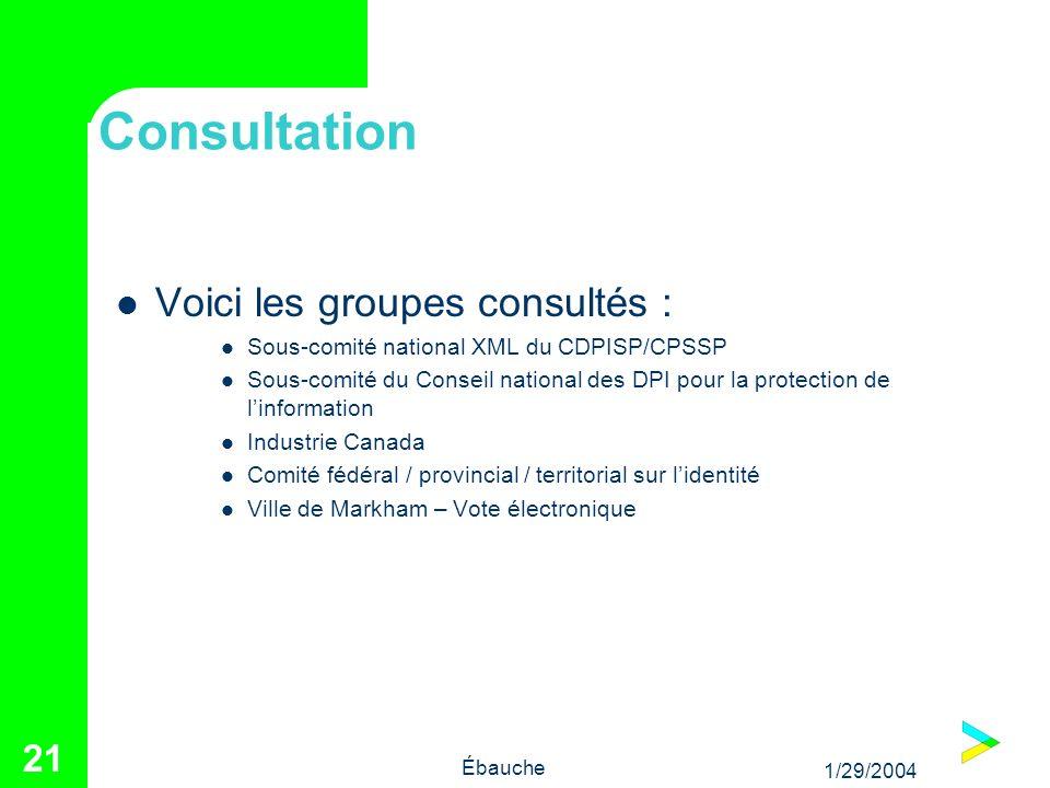1/29/2004 Ébauche 21 Consultation Voici les groupes consultés : Sous-comité national XML du CDPISP/CPSSP Sous-comité du Conseil national des DPI pour