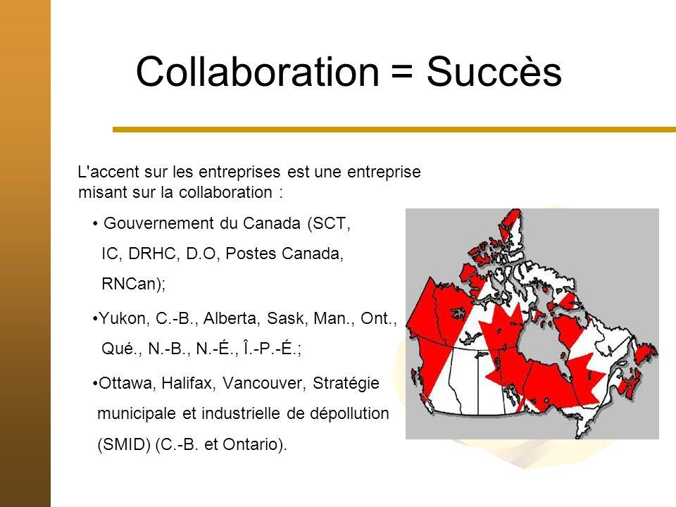 Collaboration = Succès L accent sur les entreprises est une entreprise misant sur la collaboration : Gouvernement du Canada (SCT, IC, DRHC, D.O, Postes Canada, RNCan); Yukon, C.-B., Alberta, Sask, Man., Ont., Qué., N.-B., N.-É., Î.-P.-É.; Ottawa, Halifax, Vancouver, Stratégie municipale et industrielle de dépollution (SMID) (C.-B.