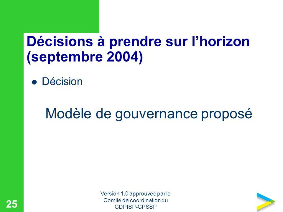 Version 1.0 approuvée par le Comité de coordination du CDPISP-CPSSP 25 Décisions à prendre sur lhorizon (septembre 2004) Décision Modèle de gouvernance proposé