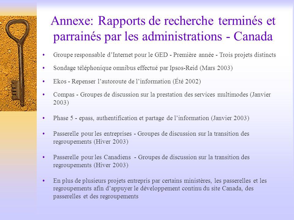Annexe: Rapports de recherche terminés et parrainés par les administrations - Canada Groupe responsable dInternet pour le GED - Première année - Trois projets distincts Sondage téléphonique omnibus effectué par Ipsos-Reid (Mars 2003) Ekos - Repenser lautoroute de linformation (Été 2002) Compas - Groupes de discussion sur la prestation des services multimodes (Janvier 2003) Phase 5 - epass, authentification et partage de linformation (Janvier 2003) Passerelle pour les entreprises - Groupes de discussion sur la transition des regroupements (Hiver 2003) Passerelle pour les Canadiens - Groupes de discussion sur la transition des regroupements (Hiver 2003) En plus de plusieurs projets entrepris par certains ministères, les passerelles et les regroupements afin dappuyer le développement continu du site Canada, des passerelles et des regroupements