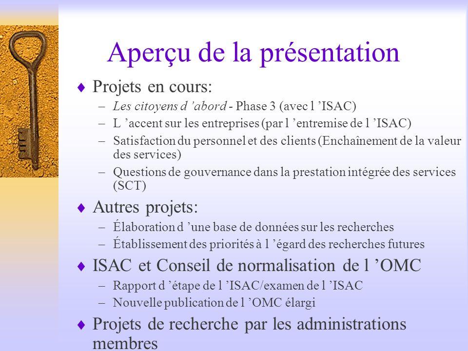 Aperçu de la présentation Projets en cours: –Les citoyens d abord - Phase 3 (avec l ISAC) –L accent sur les entreprises (par l entremise de l ISAC) –Satisfaction du personnel et des clients (Enchaînement de la valeur des services) –Questions de gouvernance dans la prestation intégrée des services (SCT) Autres projets: –Élaboration d une base de données sur les recherches –Établissement des priorités à l égard des recherches futures ISAC et Conseil de normalisation de l OMC –Rapport d étape de l ISAC/examen de l ISAC –Nouvelle publication de l OMC élargi Projets de recherche par les administrations membres