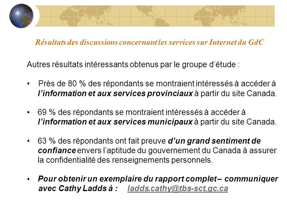 Résultats des discussions concernant les services sur Internet du GdC Autres résultats intéressants obtenus par le groupe détude : Près de 80 % des répondants se montraient intéressés à accéder à linformation et aux services provinciaux à partir du site Canada.