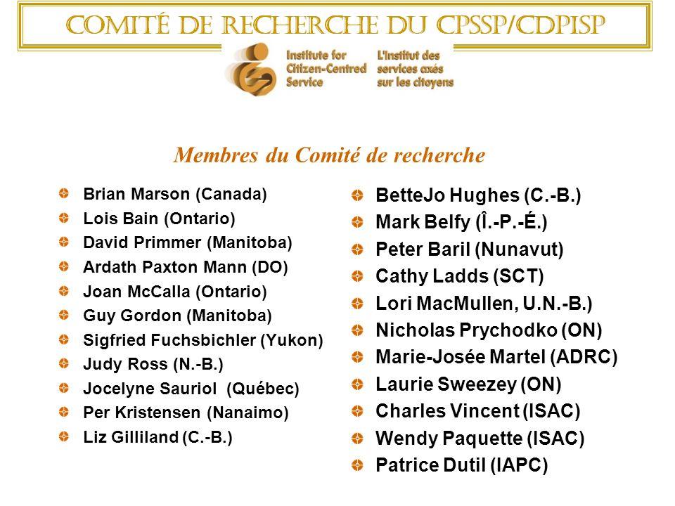 Membres du Comité de recherche Brian Marson (Canada) Lois Bain (Ontario) David Primmer (Manitoba) Ardath Paxton Mann (DO) Joan McCalla (Ontario) Guy Gordon (Manitoba) Sigfried Fuchsbichler (Yukon) Judy Ross (N.-B.) Jocelyne Sauriol (Québec) Per Kristensen (Nanaimo) Liz Gilliland (C.-B.) BetteJo Hughes (C.-B.) Mark Belfy (Î.-P.-É.) Peter Baril (Nunavut) Cathy Ladds (SCT) Lori MacMullen, U.N.-B.) Nicholas Prychodko (ON) Marie-Josée Martel (ADRC) Laurie Sweezey (ON) Charles Vincent (ISAC) Wendy Paquette (ISAC) Patrice Dutil (IAPC)