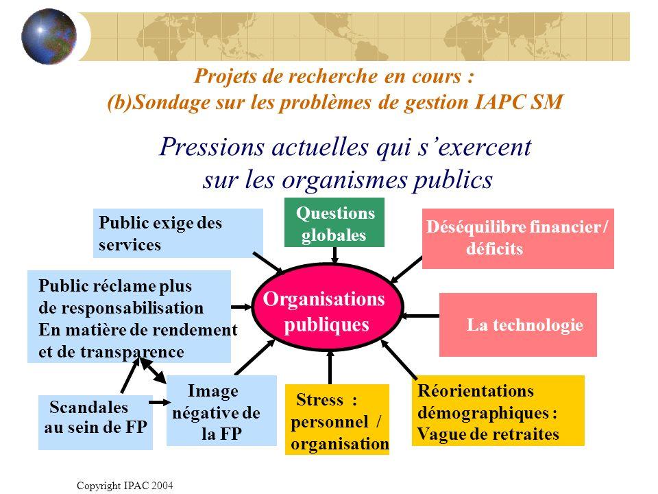 Projets de recherche en cours : (b)Sondage sur les problèmes de gestion IAPC SM Pressions actuelles qui sexercent sur les organismes publics Organisat
