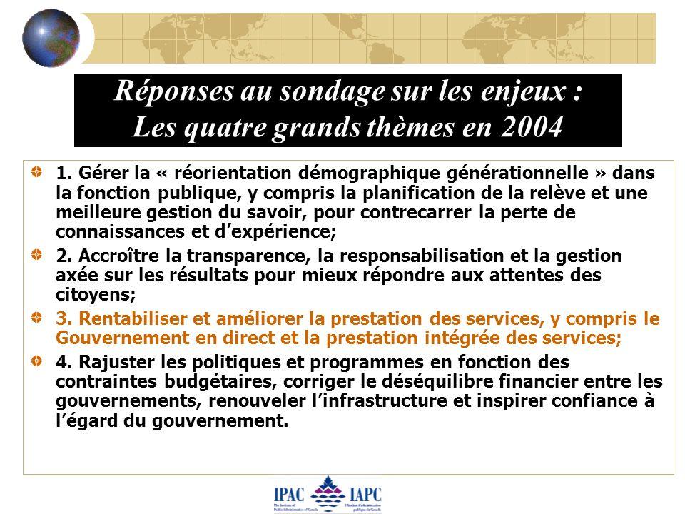 Réponses au sondage sur les enjeux : Les quatre grands thèmes en 2004 1. Gérer la « réorientation démographique générationnelle » dans la fonction pub