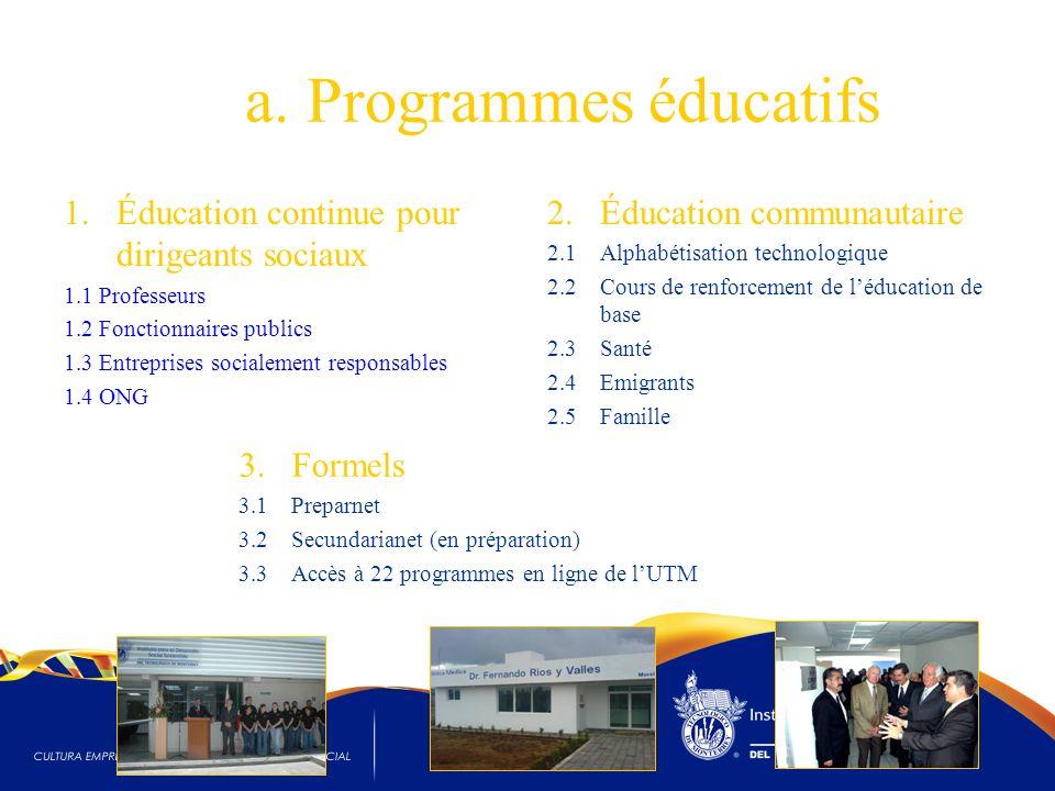 a. Programmes éducatifs 2. Éducation communautaire 2.1Alphabétisation technologique 2.2Cours de renforcement de léducation de base 2.3Santé 2.4Emigran