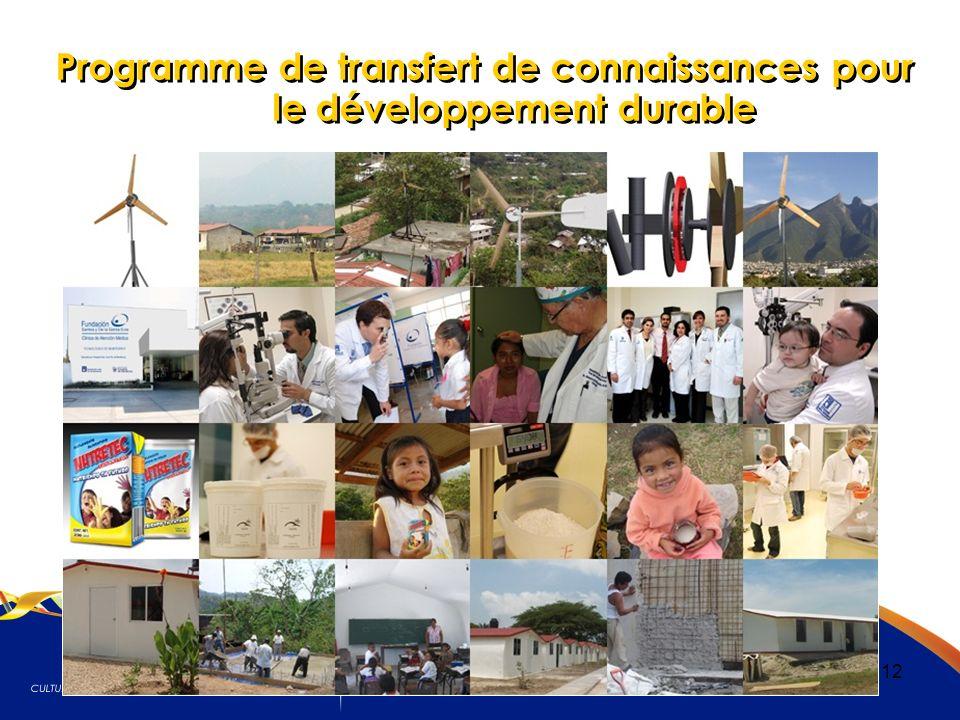 12 Programme de transfert de connaissances pour le développement durable