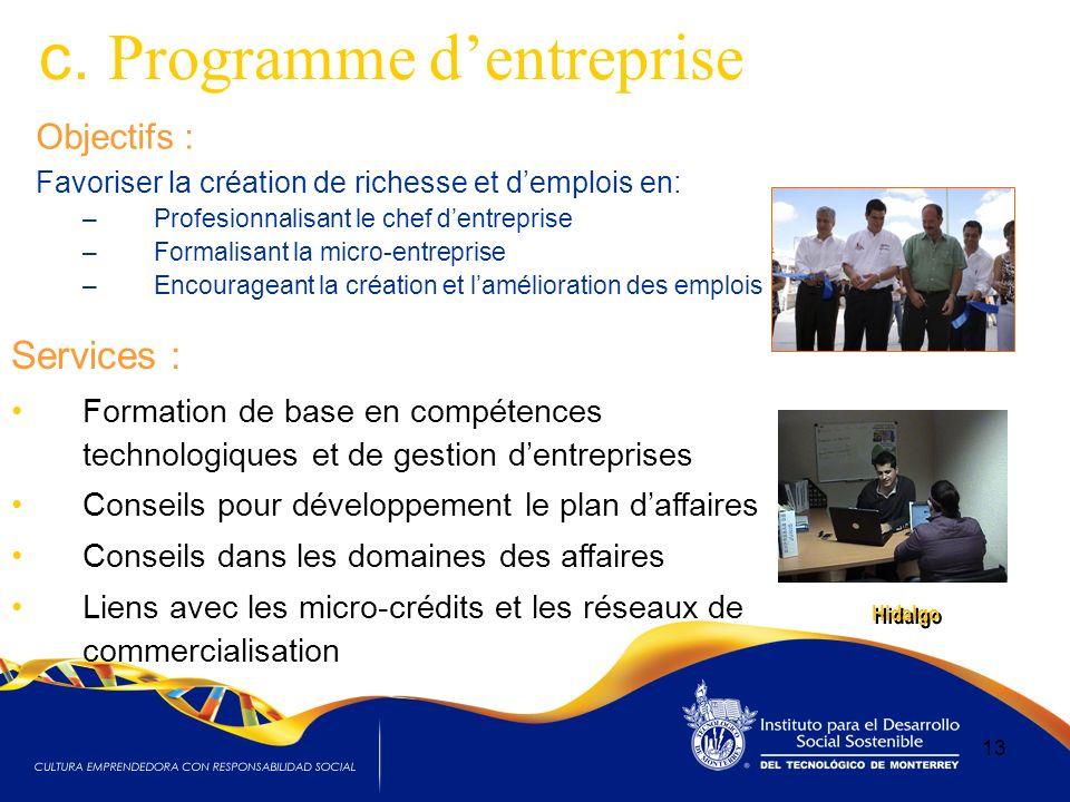 c. Programme dentreprise Objectifs : Favoriser la création de richesse et demplois en: –Profesionnalisant le chef dentreprise –Formalisant la micro-en