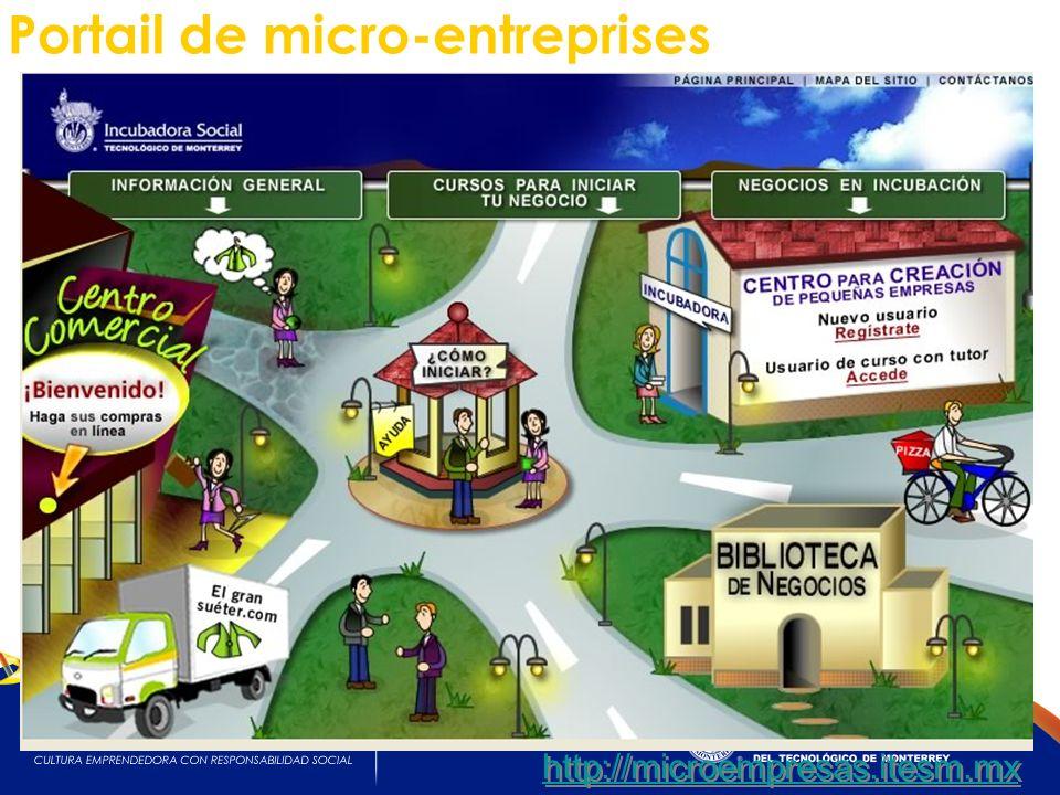 http://microempresas.itesm.mx Portail de micro-entreprises