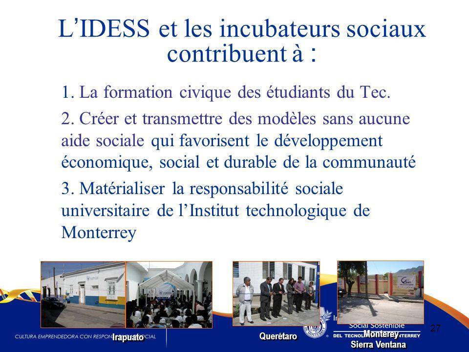 27 L IDESS et les incubateurs sociaux contribuent à : 1.1. La formation civique des étudiants du Tec. 2.2. Créer et transmettre des modèles sans aucun