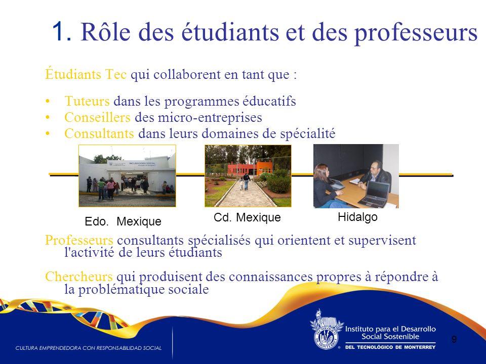 9 Étudiants Tec qui collaborent en tant que : Tuteurs dans les programmes éducatifs Conseillers des micro-entreprises Consultants dans leurs domaines
