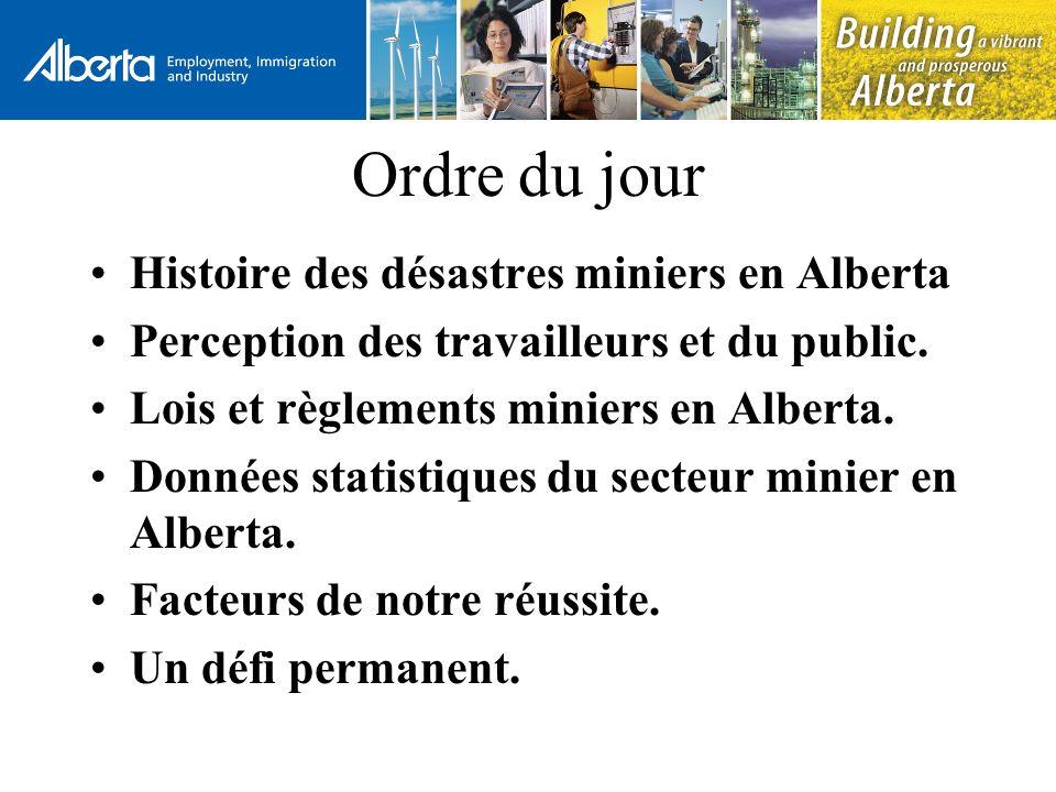 Ordre du jour Histoire des désastres miniers en Alberta Perception des travailleurs et du public.