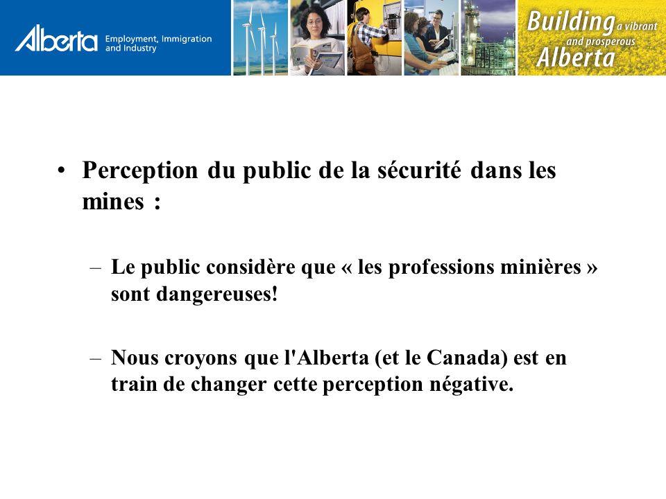 Perception du public de la sécurité dans les mines : –Le public considère que « les professions minières » sont dangereuses.