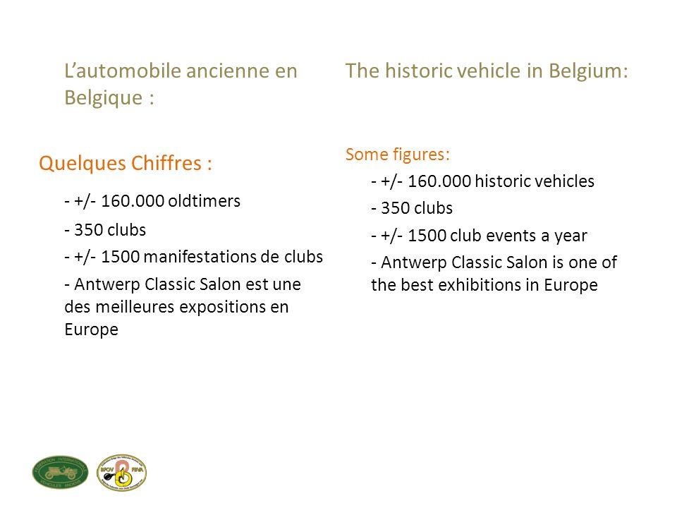 Lautomobile ancienne en Belgique : Quelques Chiffres : - +/- 160.000 oldtimers - 350 clubs - +/- 1500 manifestations de clubs - Antwerp Classic Salon