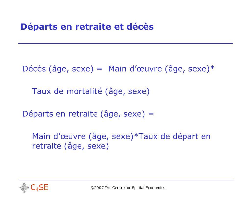 ©2007 The Centre for Spatial Economics Départs en retraite et décès Décès (âge, sexe) = Main dœuvre (âge, sexe)* Taux de mortalité (âge, sexe) Départs en retraite (âge, sexe) = Main dœuvre (âge, sexe)*Taux de départ en retraite (âge, sexe)