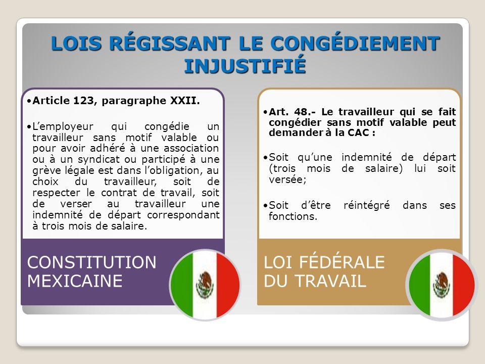 LOIS RÉGISSANT LE CONGÉDIEMENT INJUSTIFIÉ Article 123, paragraphe XXII.