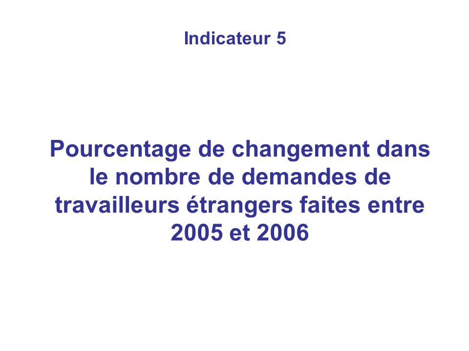 Indicateur 5 Pourcentage de changement dans le nombre de demandes de travailleurs étrangers faites entre 2005 et 2006