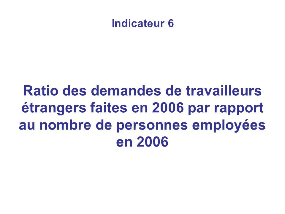 Indicateur 6 Ratio des demandes de travailleurs étrangers faites en 2006 par rapport au nombre de personnes employées en 2006