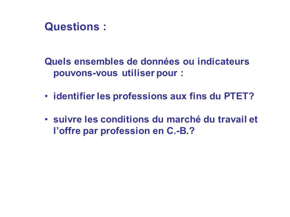 Questions : Quels ensembles de données ou indicateurs pouvons-vous utiliser pour : identifier les professions aux fins du PTET.