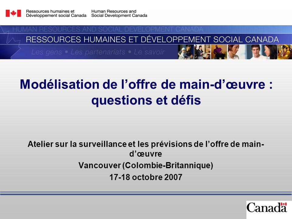 Modélisation de loffre de main-dœuvre : questions et défis Atelier sur la surveillance et les prévisions de loffre de main- dœuvre Vancouver (Colombie-Britannique) 17-18 octobre 2007