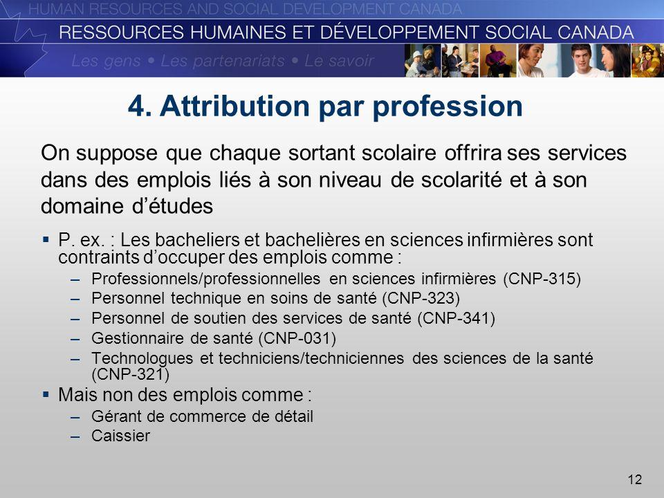 12 On suppose que chaque sortant scolaire offrira ses services dans des emplois liés à son niveau de scolarité et à son domaine détudes P.