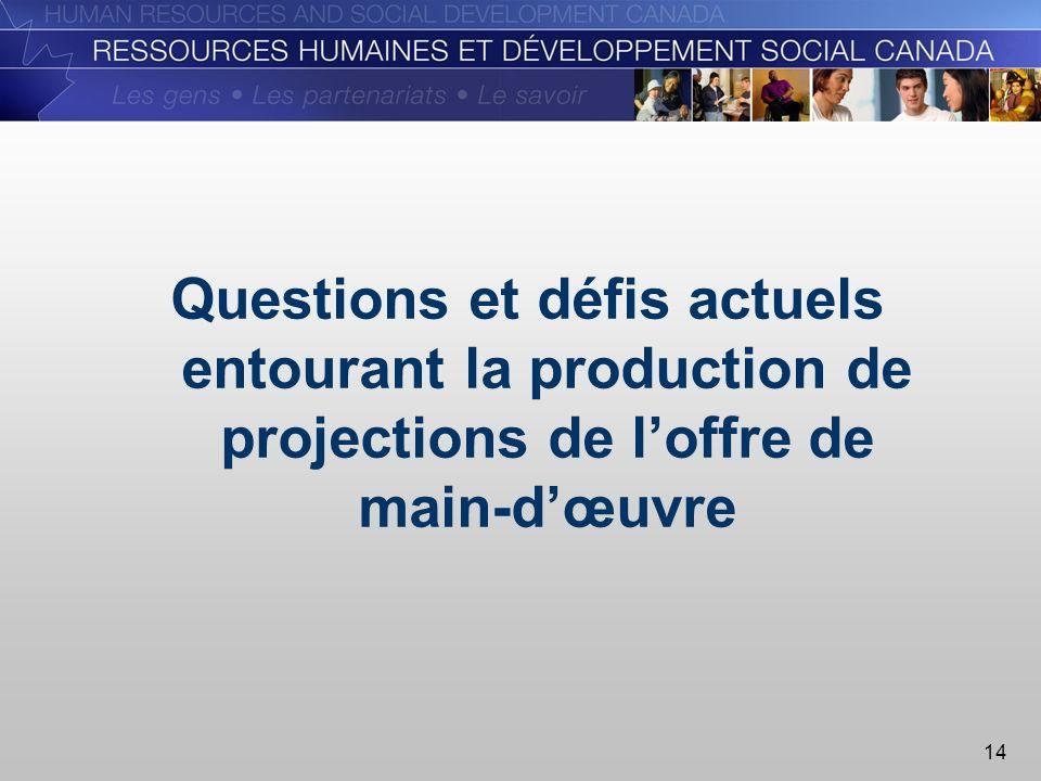 14 Questions et défis actuels entourant la production de projections de loffre de main-dœuvre