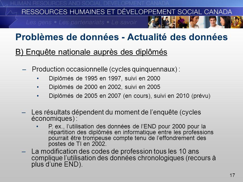 17 Problèmes de données - Actualité des données –Les résultats dépendent du moment de lenquête (cycles économiques) : P.