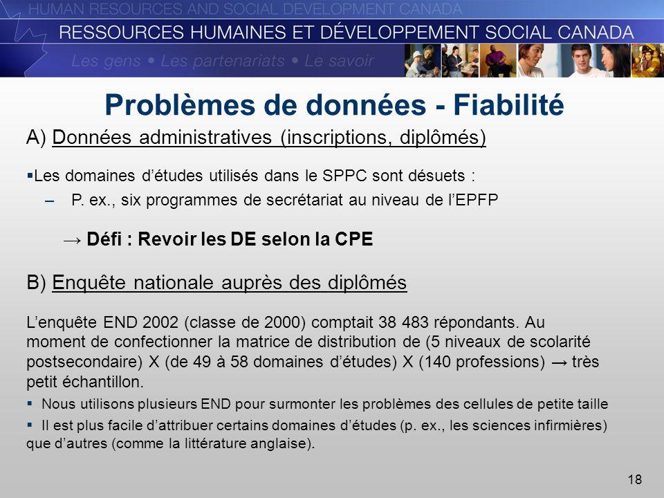18 Problèmes de données - Fiabilité A) Données administratives (inscriptions, diplômés) Les domaines détudes utilisés dans le SPPC sont désuets : –P.