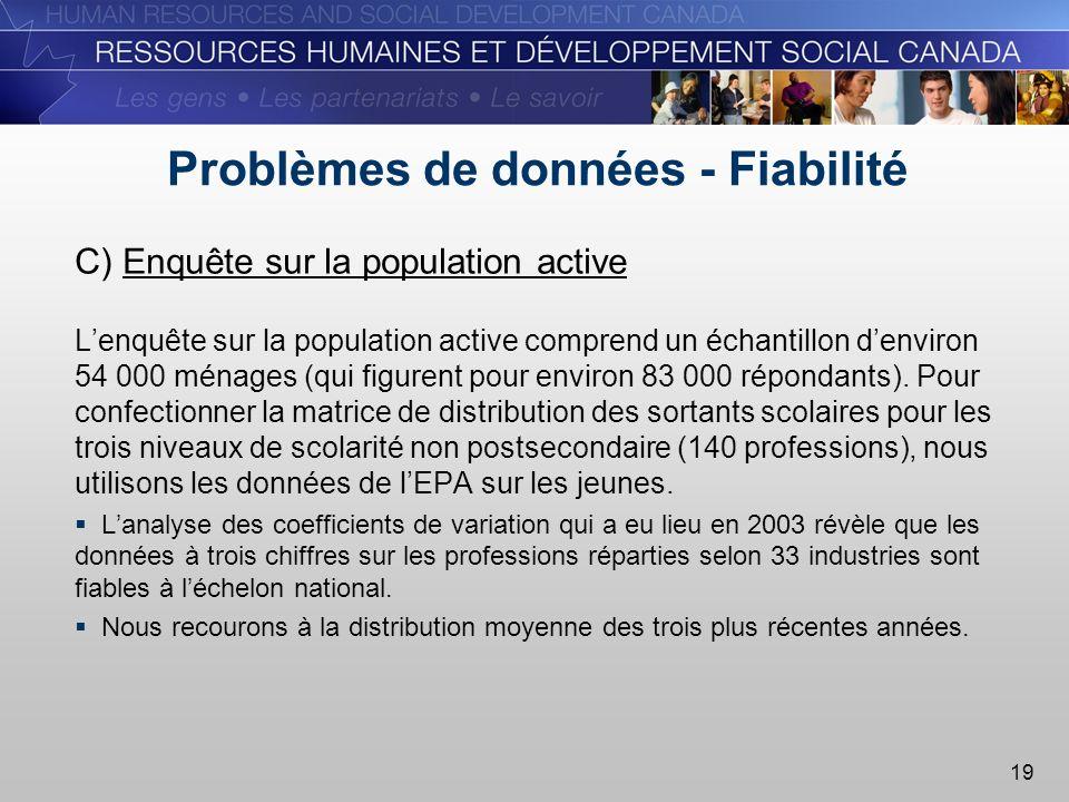 19 Problèmes de données - Fiabilité C) Enquête sur la population active Lenquête sur la population active comprend un échantillon denviron 54 000 ménages (qui figurent pour environ 83 000 répondants).
