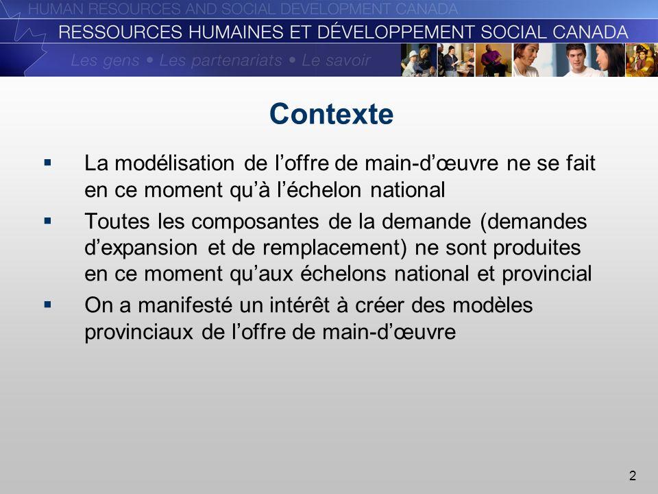13 Modèle dimmigration 13 Immigrants Dans la PA Hors de la PA CNP 1 CNP 2 CNP 3 CNP n 2.