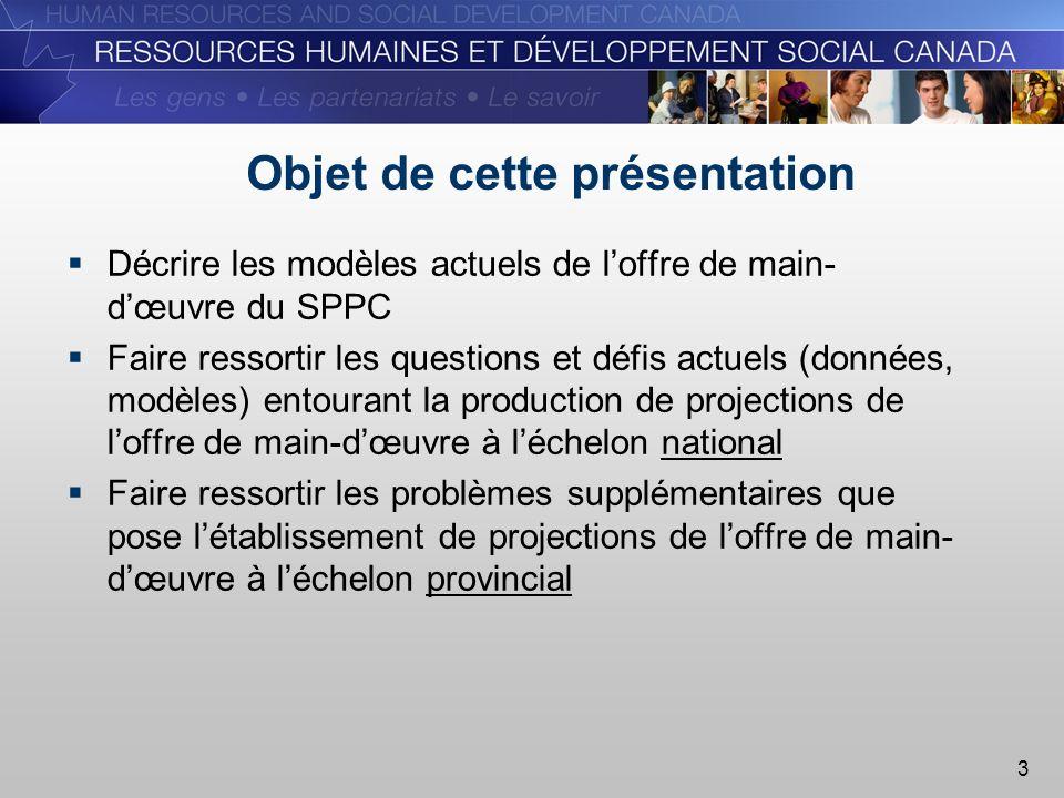 4 Structure des modèles actuels du SPPC