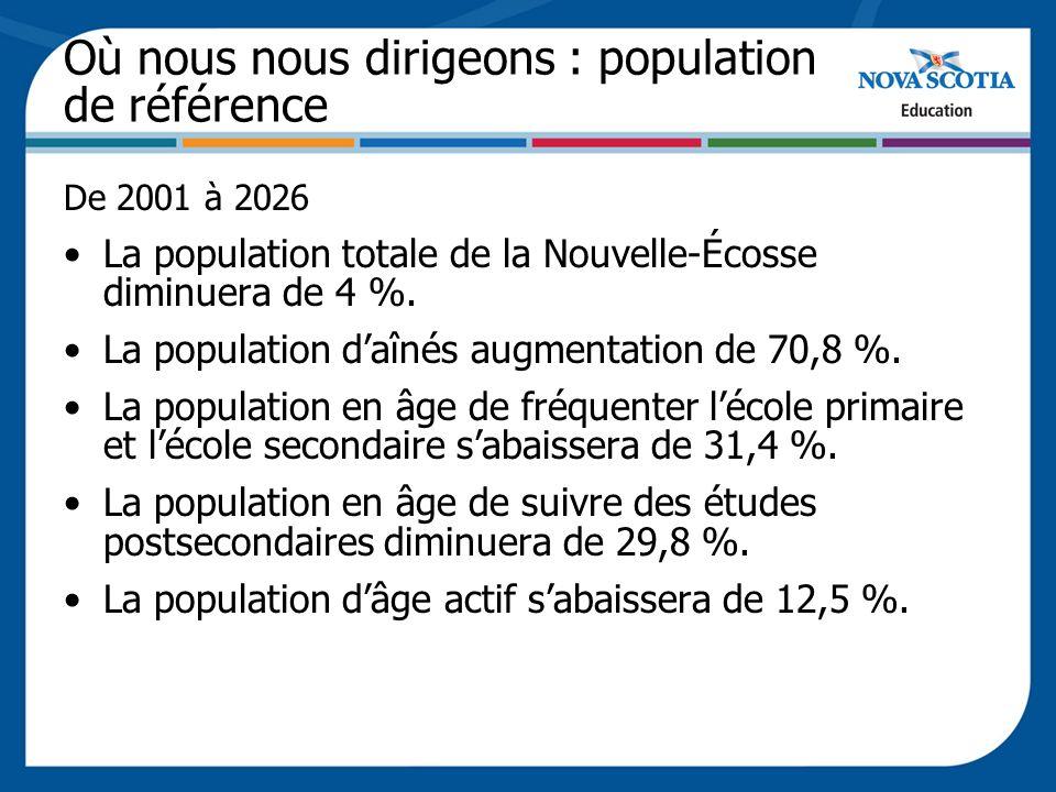 Où nous nous dirigeons : population de référence De 2001 à 2026 La population totale de la Nouvelle-Écosse diminuera de 4 %. La population daînés augm